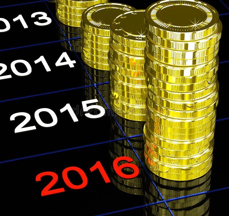 Moedas em 2016 economias futuras mostrando ilustração do vetor