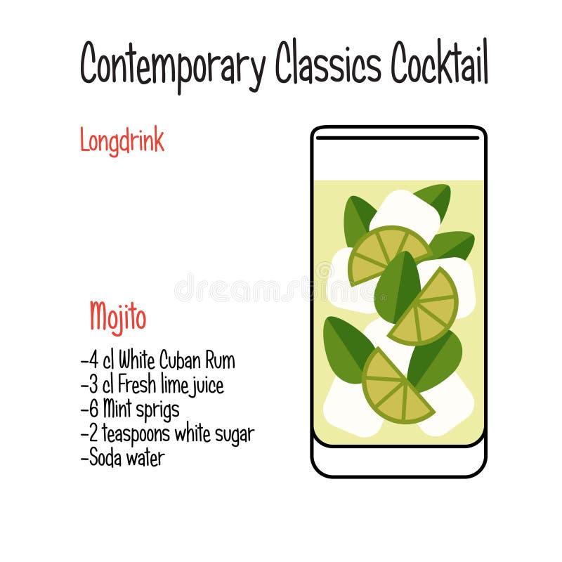 Mojito alkoholicznego koktajlu wektorowy ilustracyjny przepis odizolowywający ilustracja wektor