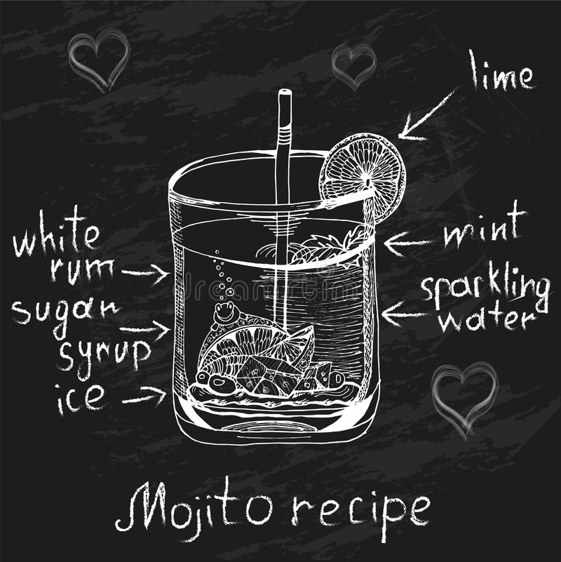 The mojito cocktail drawn in chalk with the recipe stock image