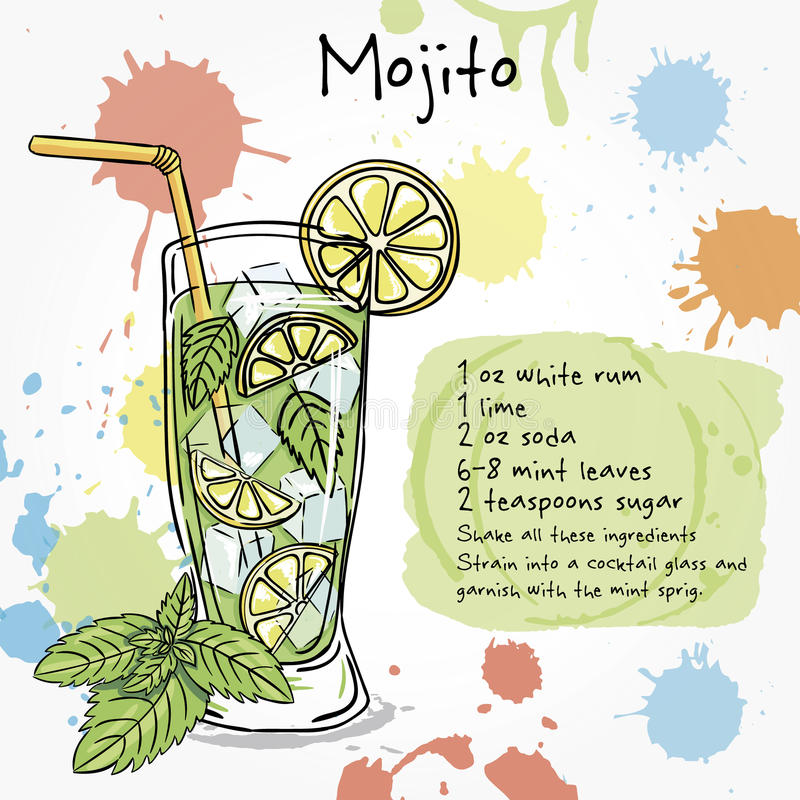 Mojito hand drawn illustration of cocktail stock for Cocktail recipes with ingredients on hand