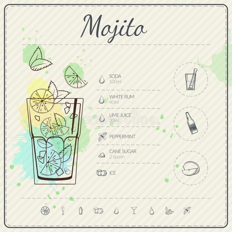 Mojito Infographic Satz des Cocktails Auch im corel abgehobenen Betrag Bunter Aquarell-Hintergrund lizenzfreie abbildung