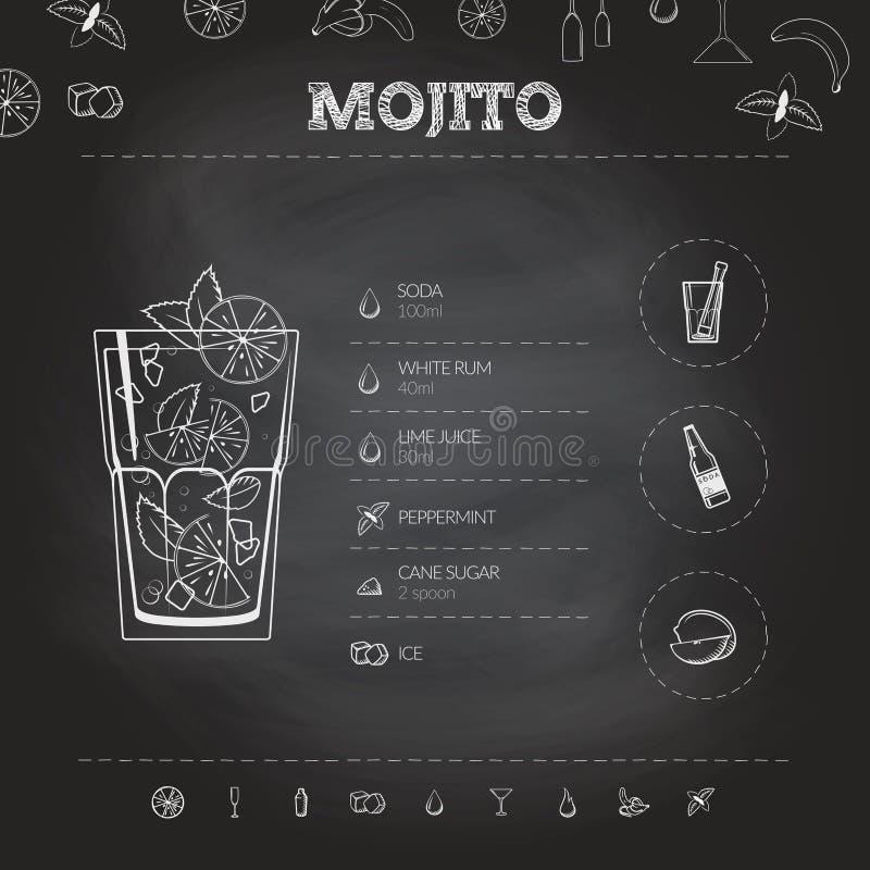 Mojito Infographic uppsättning för coctail också vektor för coreldrawillustration royaltyfri illustrationer