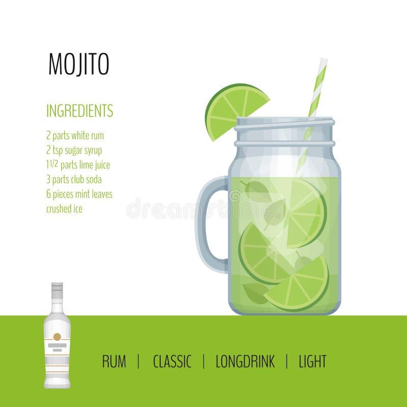 Mojitococktail in metselaarkruik met recepten en ingrediënten vector illustratie