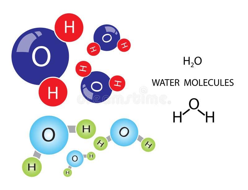 Molécula de água 1 ilustração stock