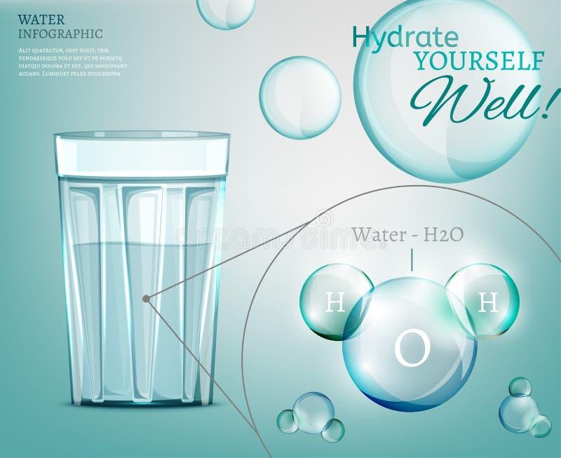 Molécula de água 03 A ilustração royalty free
