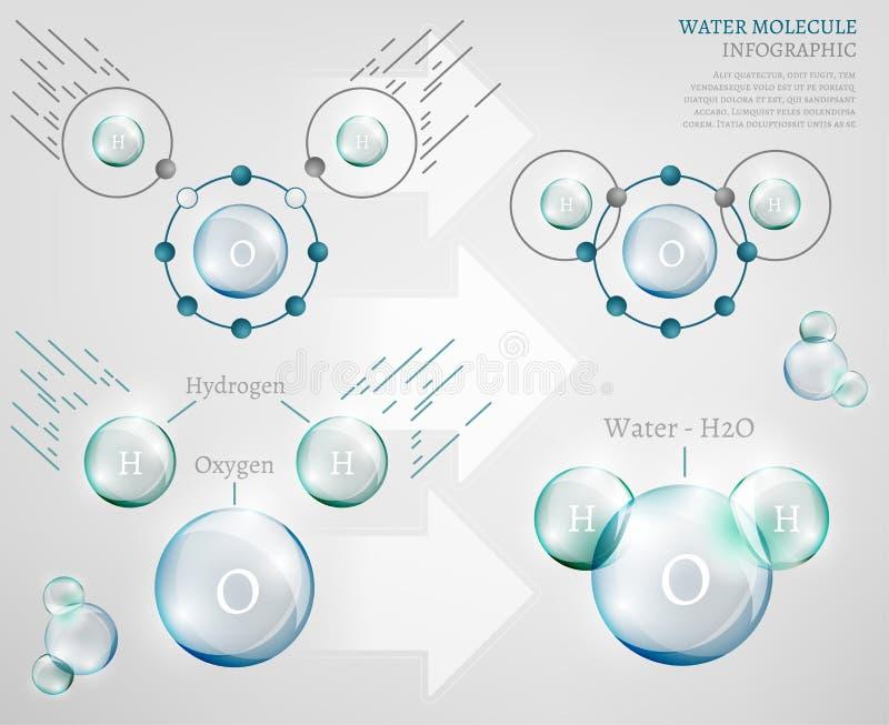 Molécula de água ilustração stock