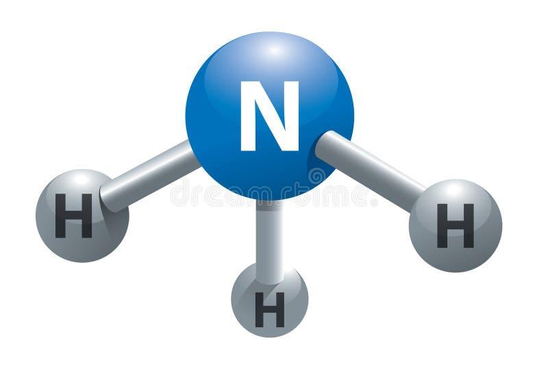 Molécula del amoníaco ilustración del vector