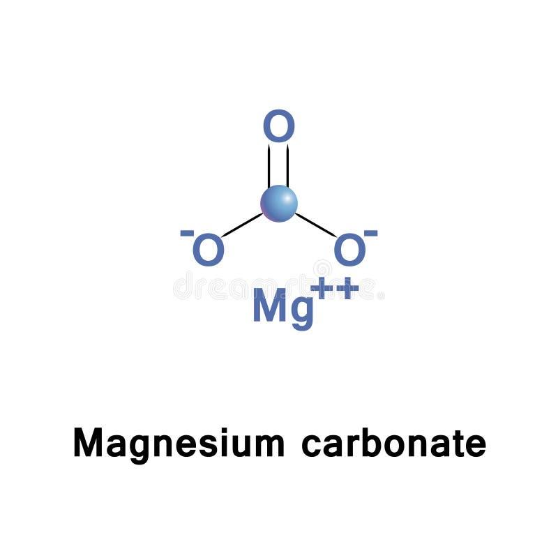 Molécula do carbonato do magnésio ilustração stock