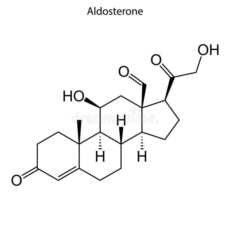 Molécula esteroide de la fórmula esquelética stock de ilustración