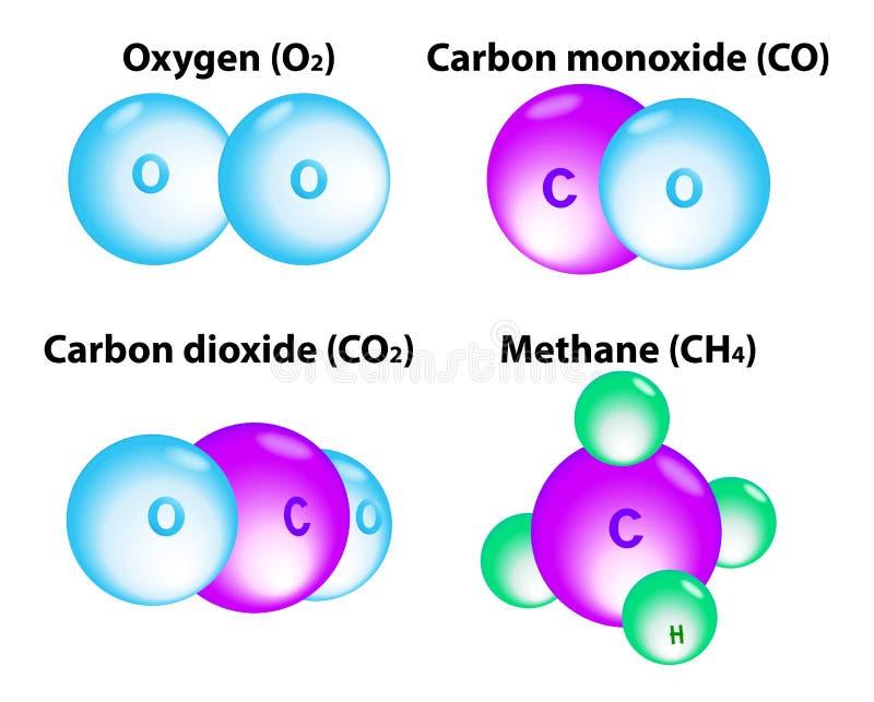 Moléculas metano, oxígeno, carbón ilustración del vector