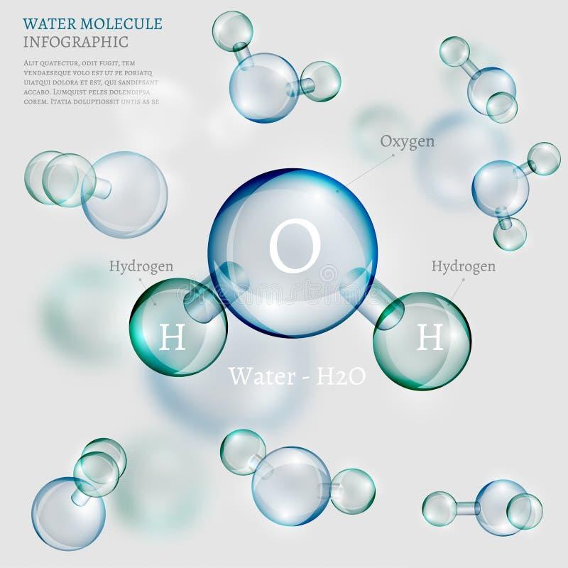 Molécule d'eau photographie stock