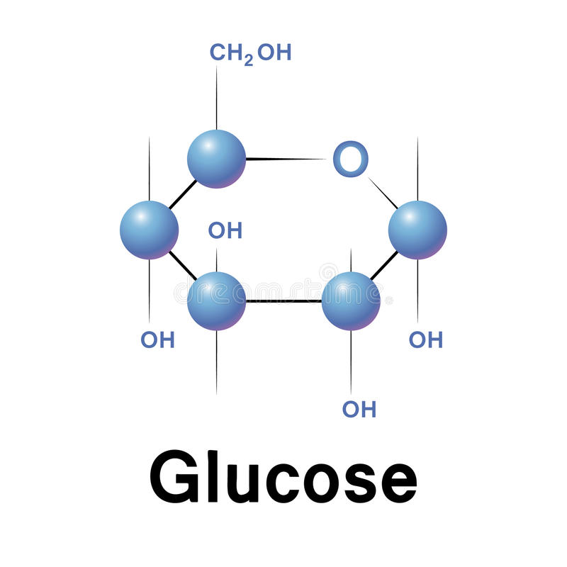 Molécule de glucose, photos stock