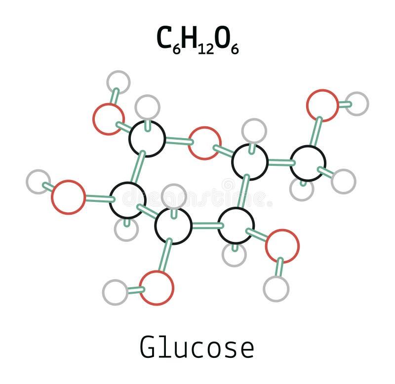 Molécule du glucose C6H12O6 image stock