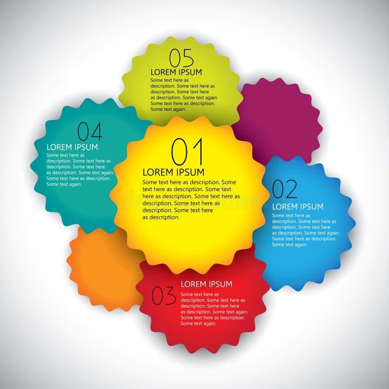 Molde colorido da disposição de projeto do vetor com números em ordem. ilustração do vetor