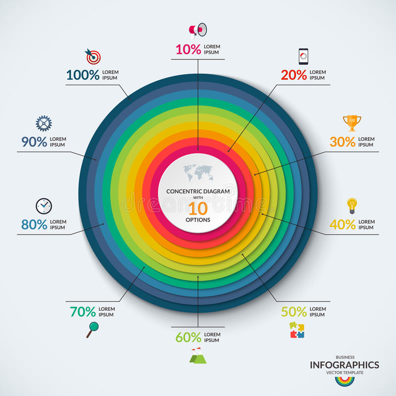 Molde concêntrico do diagrama de Infographic com 10 opções ilustração do vetor