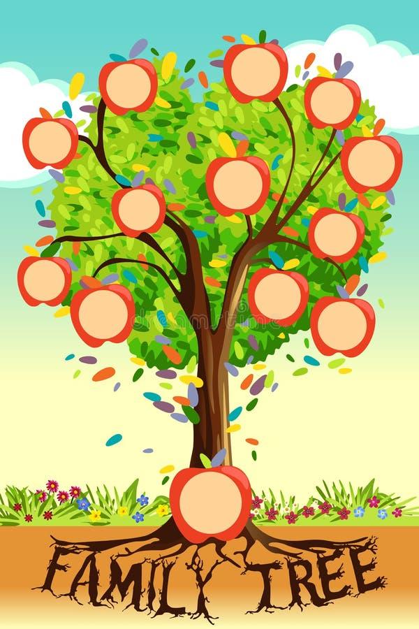 Molde da árvore genealógica ilustração stock