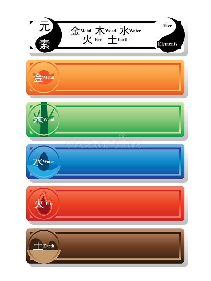 Molde da bandeira dos elementos do chinês cinco ilustração royalty free