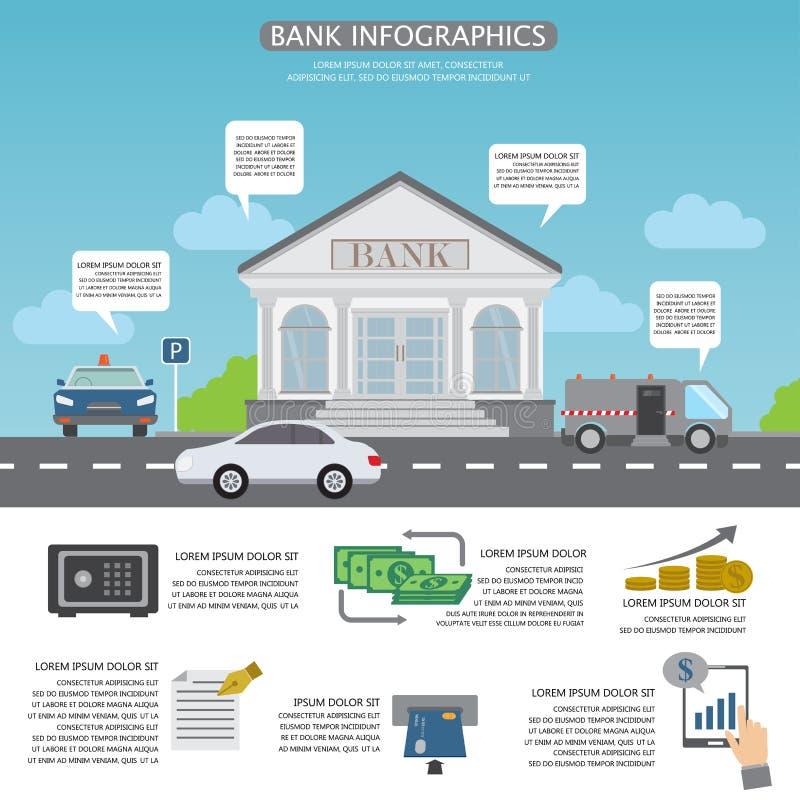Molde da operação bancária ilustração royalty free