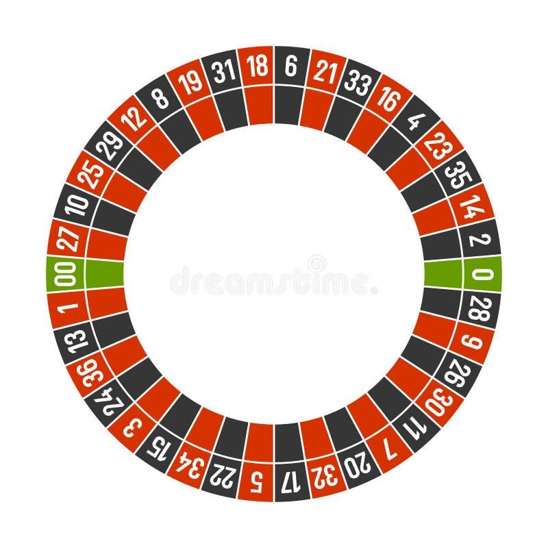 Molde da roda do casino da roleta com dobro zero no fundo branco Vetor ilustração royalty free