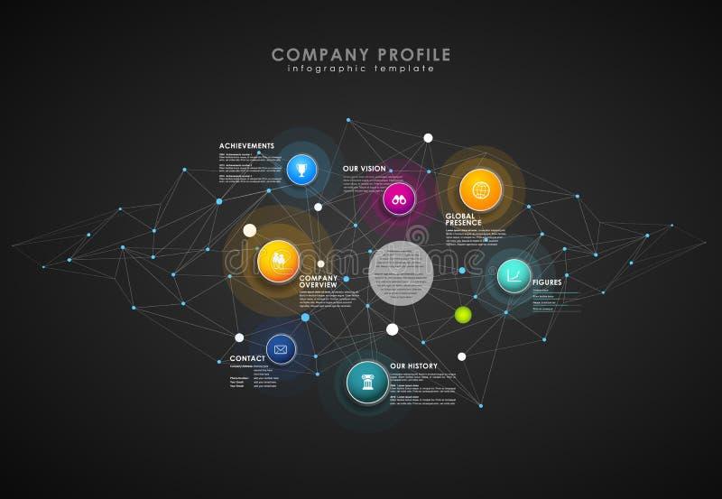Molde da vista geral do perfil da empresa ilustração do vetor