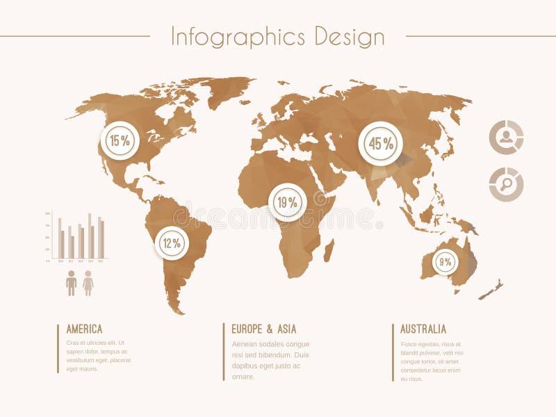 Molde de Infographic com o mapa do mundo no estilo retro ilustração stock