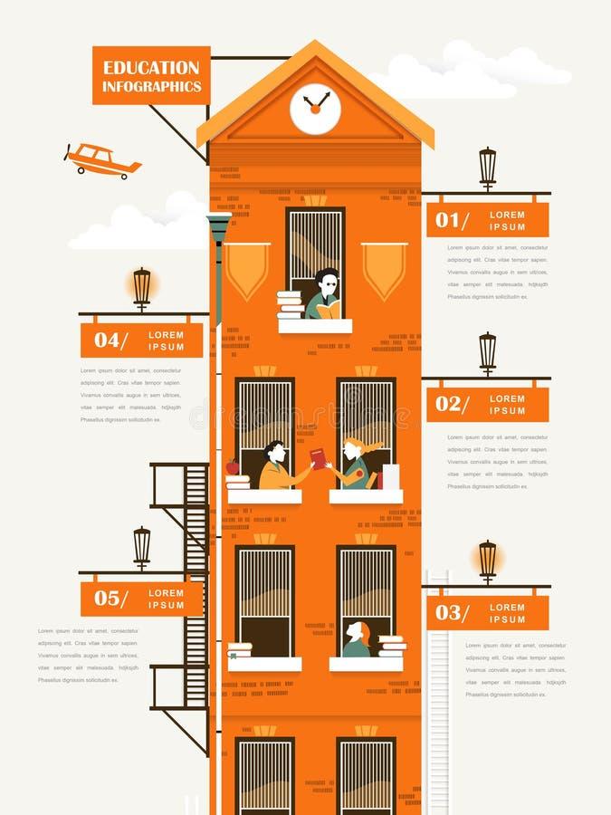 Molde de Infographic da educação ilustração royalty free
