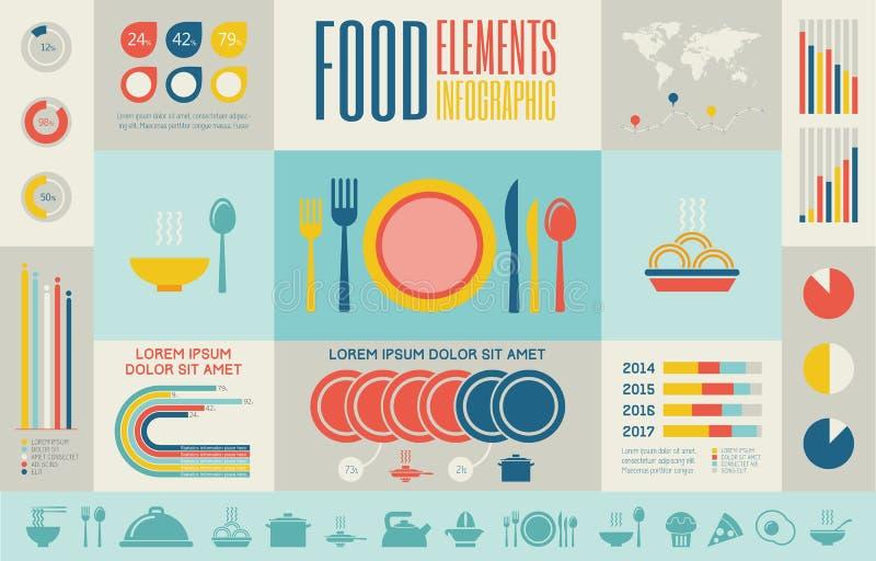 Molde de Infographic do alimento. ilustração do vetor
