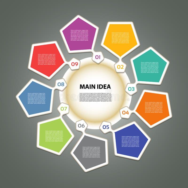 Molde de Infographic para o negócio 9 etapas que dão um ciclo o diagrama ilustração royalty free