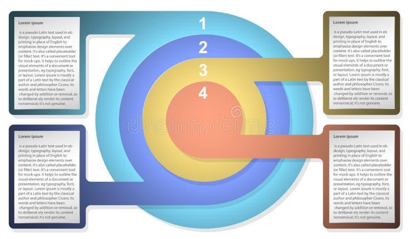 Molde do diagrama de Infographic com círculos concêntricos Para o design web, apresentação, gráfico, carta, relatório, dados ilustração do vetor