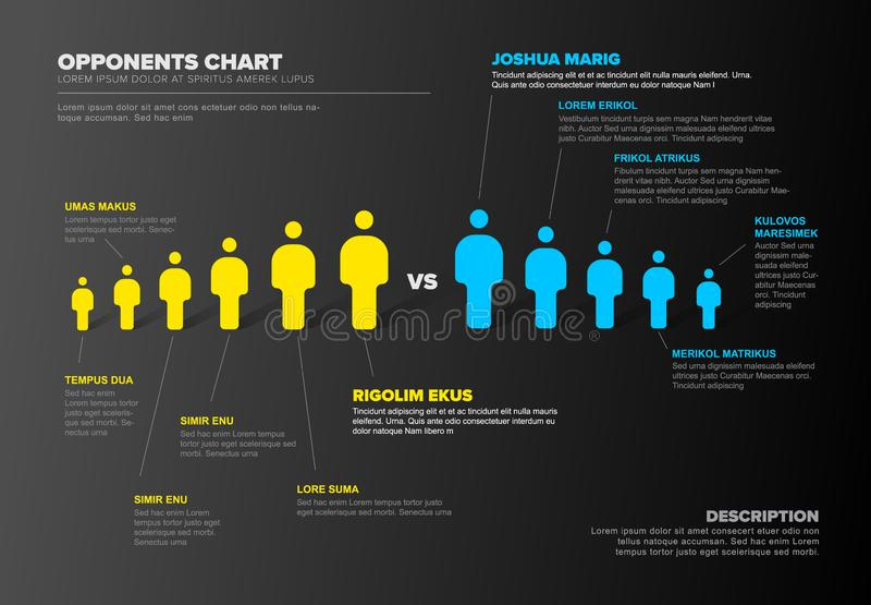 Molde do diagrama do esquema dos oponentes ilustração stock