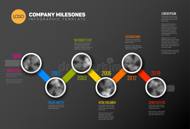 Molde do espaço temporal de Infographic com fotos ilustração do vetor