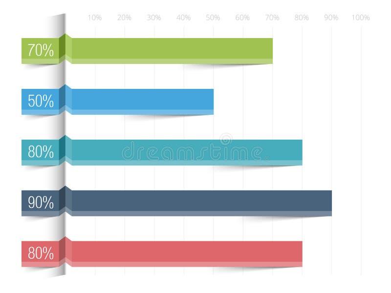 Molde do gráfico de barra ilustração do vetor