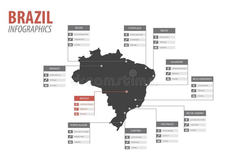 Molde do infographics da forma do mapa de Brasil Conceito da ilustração da estatística dos dados da cidade ilustração do vetor