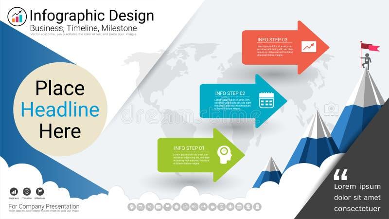 Molde do infographics do negócio, espaço temporal do marco miliário ou mapa de estradas com opções do fluxograma de processo 3 ilustração royalty free