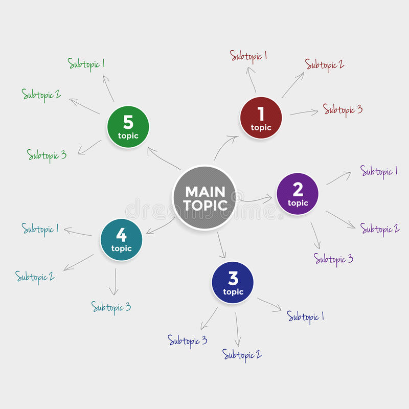 Molde do mapa de mente infographic ilustração stock