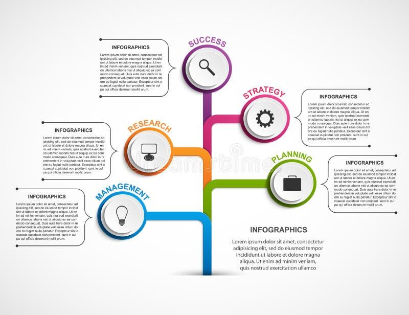 Molde do organograma do projeto de Infographic Infographics para a bandeira das apresentações ou da informação do negócio ilustração stock