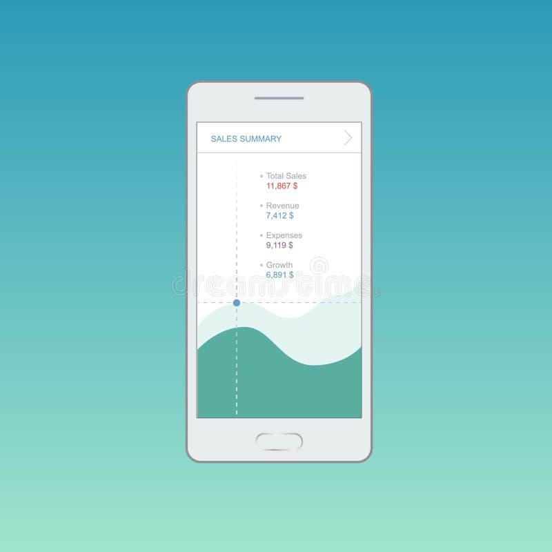 Molde do painel de Infographic com gráficos e cartas lisos do projeto Projeto móvel do app Processamento e análise dos dados ilustração royalty free