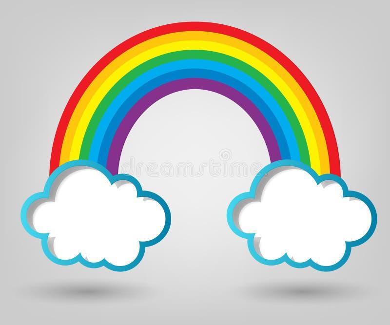 Download Molde Do Poster. Nuvens E Arco-íris Ilustração do Vetor - Ilustração de projeto, etiqueta: 26508684