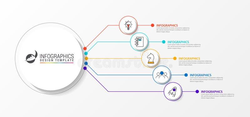 Molde do projeto de Infographic Conceito criativo com 5 etapas ilustração do vetor