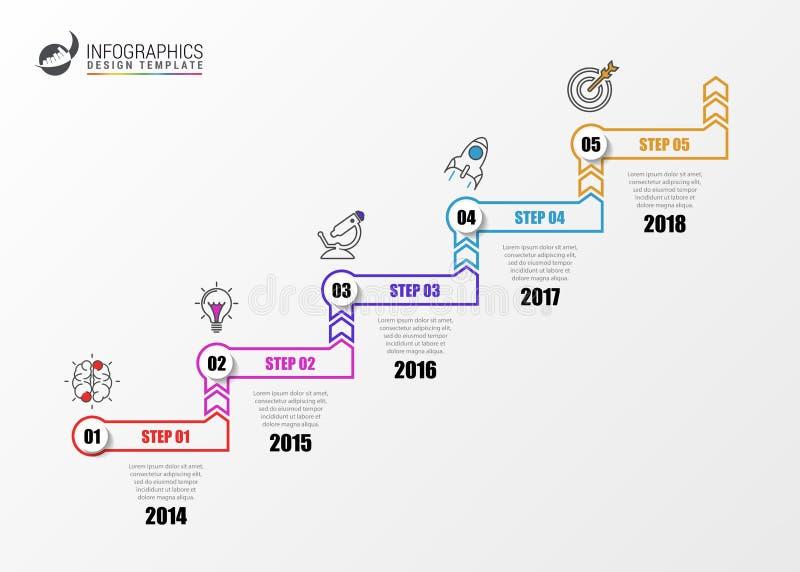 Molde do projeto de Infographic Conceito do espaço temporal com 5 etapas ilustração do vetor