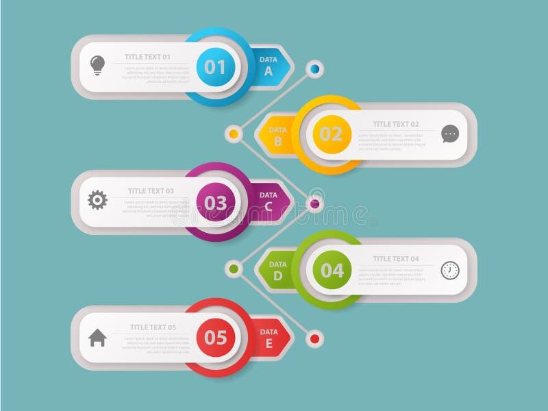 Molde do projeto de Infographic, conceito do neg?cio com 5 etapas ou op??es, ilustração royalty free