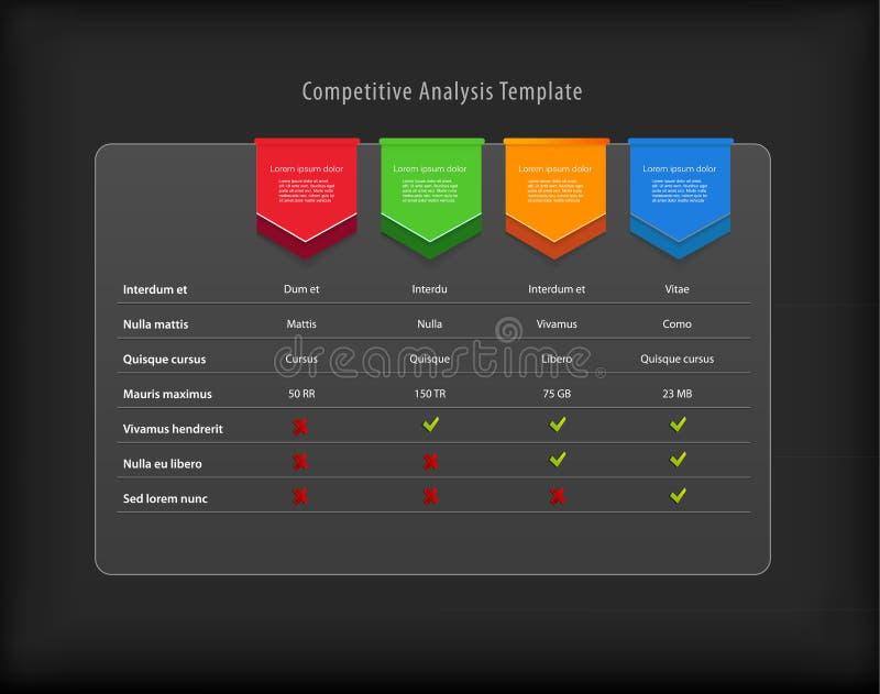 Molde do vetor da análise competitiva com fitas coloridas ilustração stock
