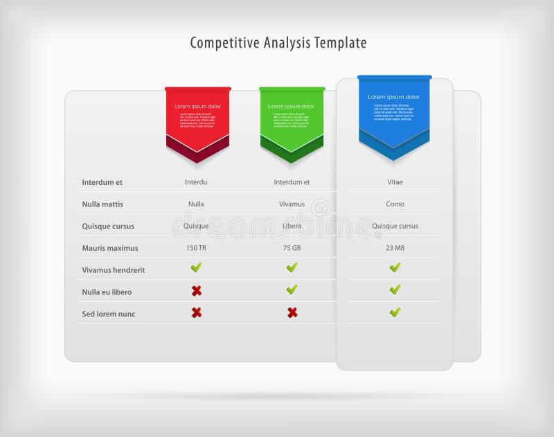 Molde do vetor da análise competitiva com fitas coloridas ilustração do vetor