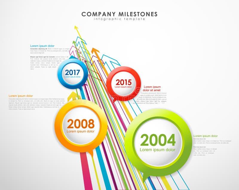 Molde do vetor do espaço temporal dos marcos miliários da empresa de Infographic ilustração stock