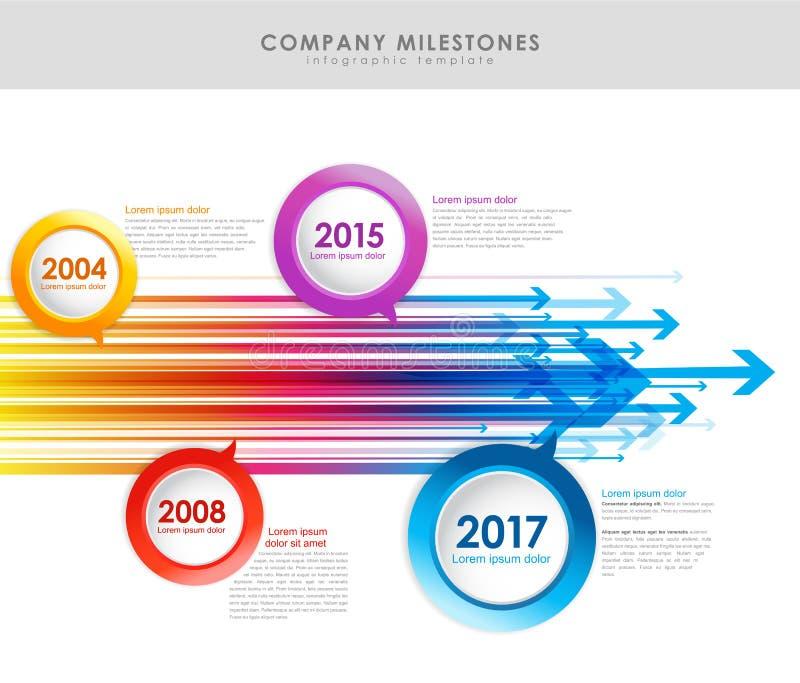 Molde do vetor do espaço temporal dos marcos miliários da empresa de Infographic ilustração royalty free
