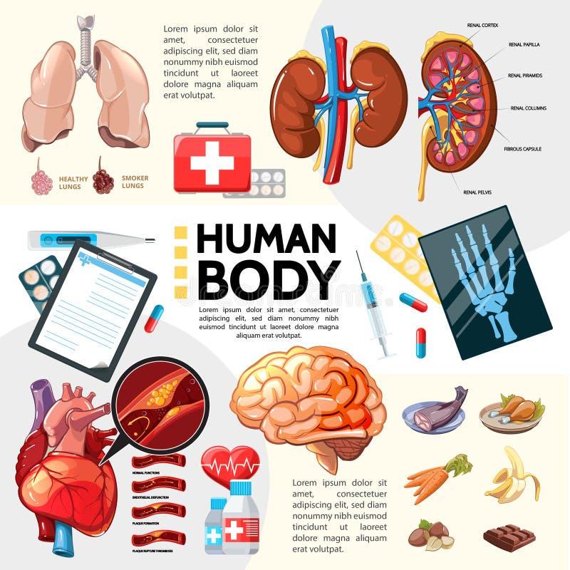 Molde dos cuidados médicos dos desenhos animados ilustração do vetor