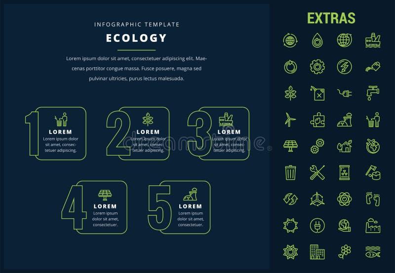 Molde, elementos e ícones infographic da ecologia