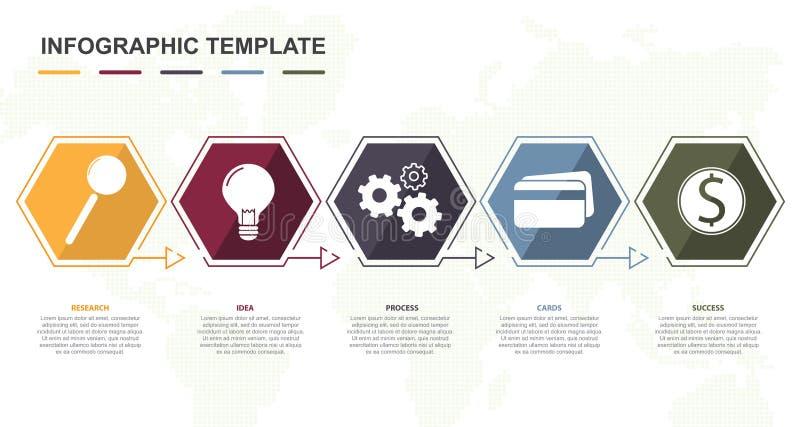 Molde infographic colorido com 5 títulos, diagrama com etapas ilustração do vetor