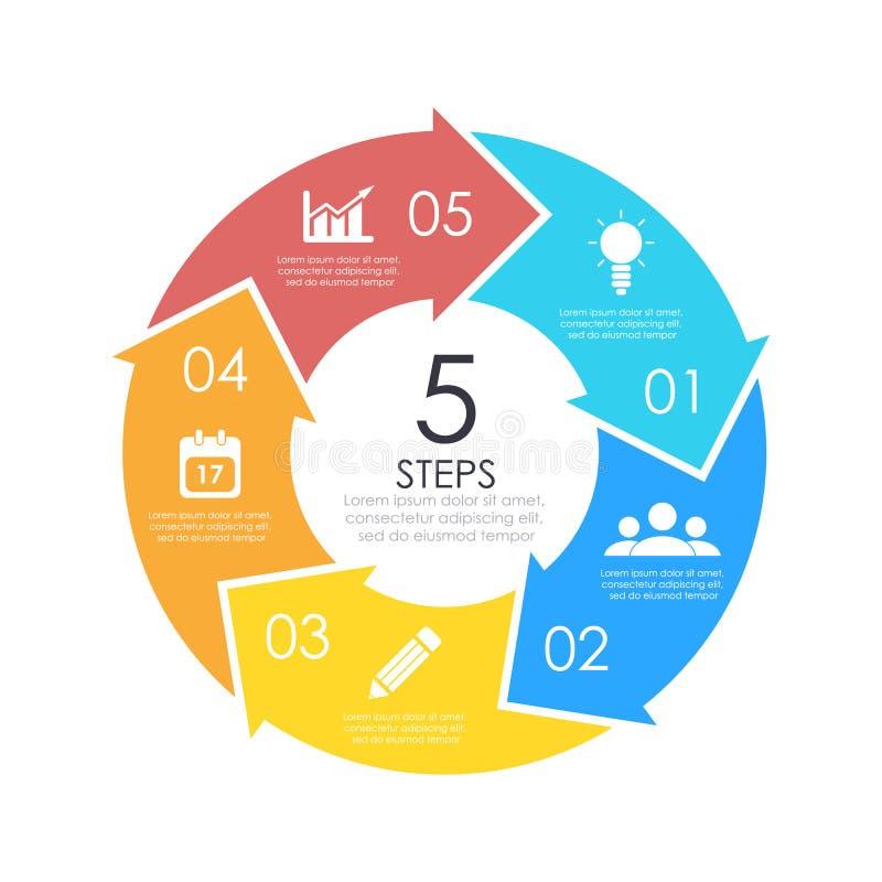 Molde infographic da carta do círculo do vetor com a seta para o diagrama do ciclo, gráfico, design web Conceito do negócio com 5 ilustração stock