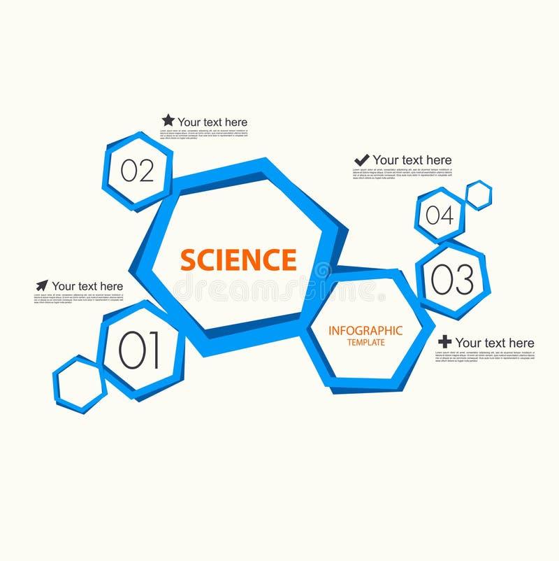 Molde infographic da ciência ilustração do vetor